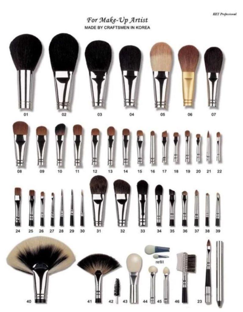 Quels pinceaux pour mon teint par meliwa makeup artist nantes 44